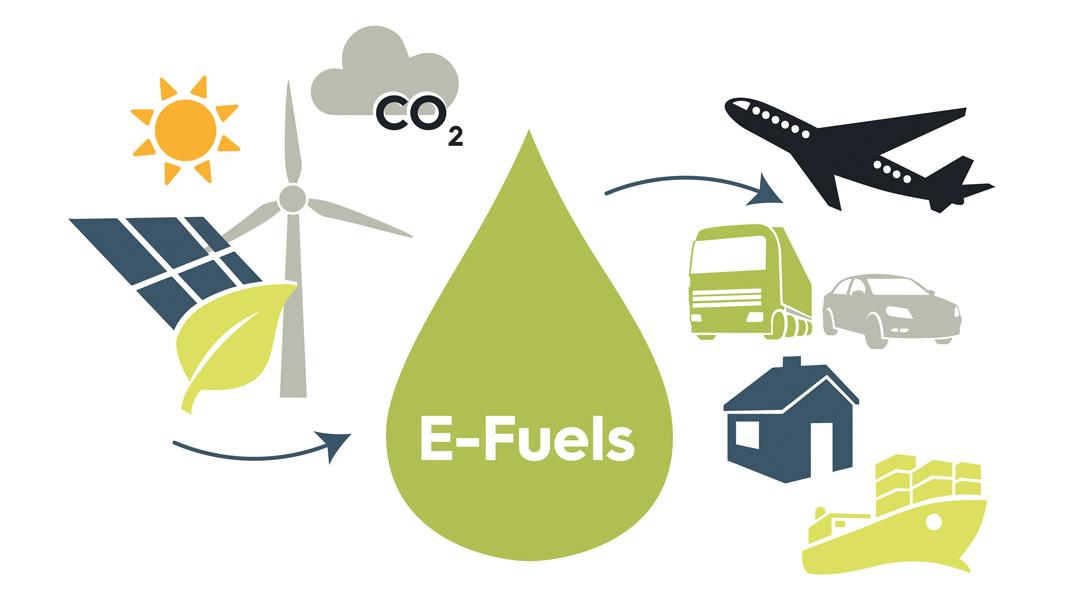 E-Fuels - Was ist das und wie können wir sie nutzen?