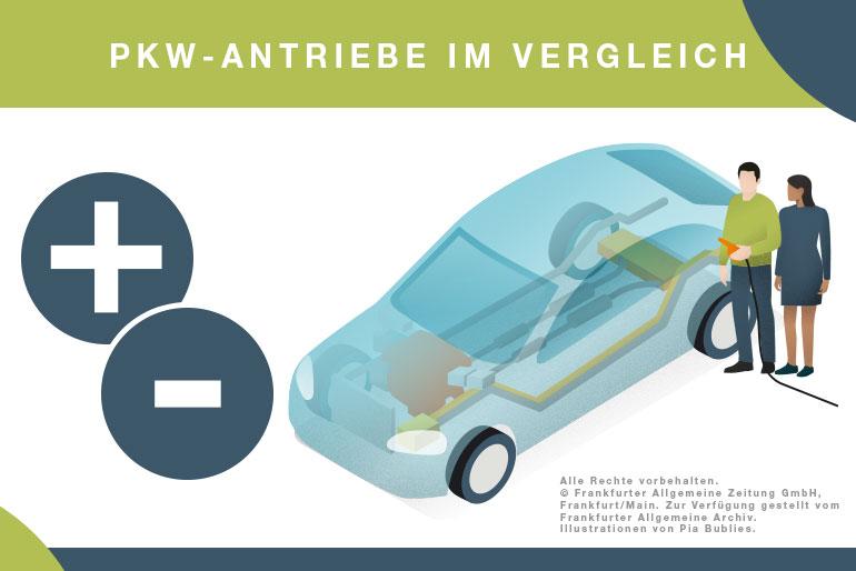 Gut gerüstet für die automobile Zukunft