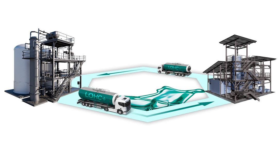 Speicherung und Transport von Wasserstoff mit LOHC