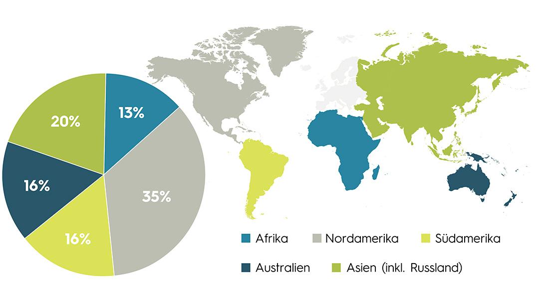 Torten-Grafik und Weltkarte PtX-Atlas Verteilung PtX-Vorzugsregionen